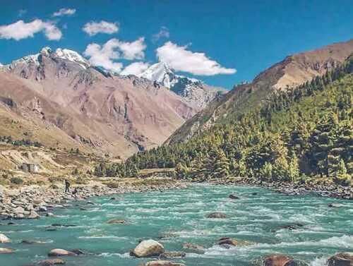 Chitkul Places to Visit in Himachal Pradesh