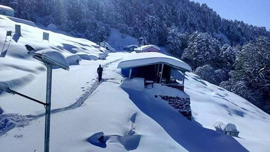 Places to Visit Near Tungnath