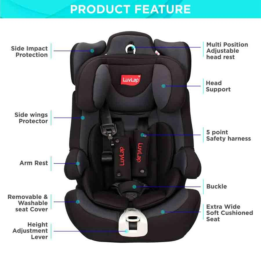 Car Seat Protector Backpack