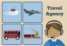 Digital Marketing for Travel Agencies